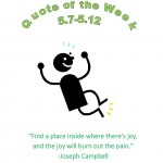 Chippewa Falls, Lake Hallie, Eau Claire Healthy Chiropractor Tip of the Week 5.7-5.12 / 2012